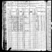 1880 Census for John Thomas Presgraves