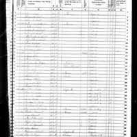 Bennett 1850 Census