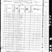 Robey 1880 Census