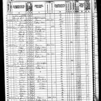 Robey 1870 Census