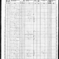 Cockerille 1860 Census