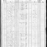 Lewis H. Robey 1860 Census