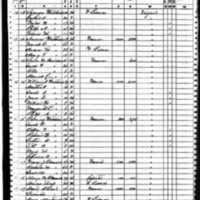 O'Bannon 1860 Census