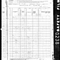James Grimsley 1880 Census Record