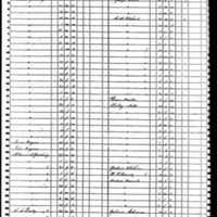 Bennett 1860 Slave Schedule
