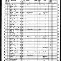Ellmore 1860 Census