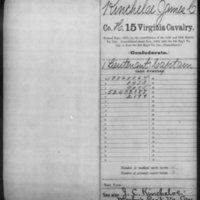 Captain J Cornelius Kincheloe Service Record